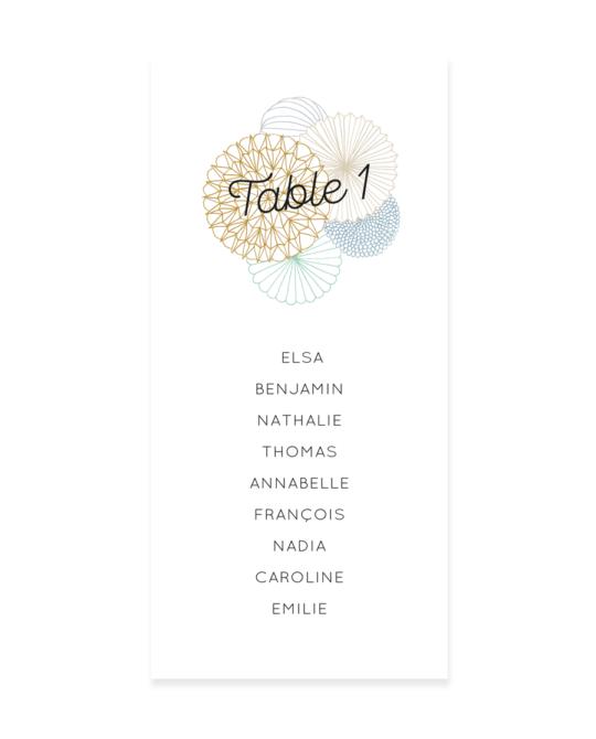 Les Plans de Table
